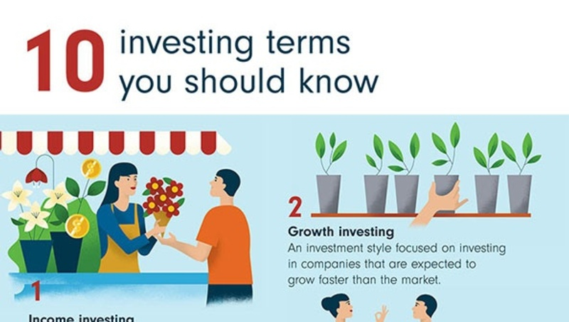 10 investing terms you should know